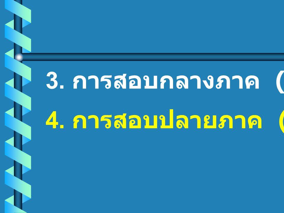 3. การสอบกลางภาค (30%) 4. การสอบปลายภาค (30%)