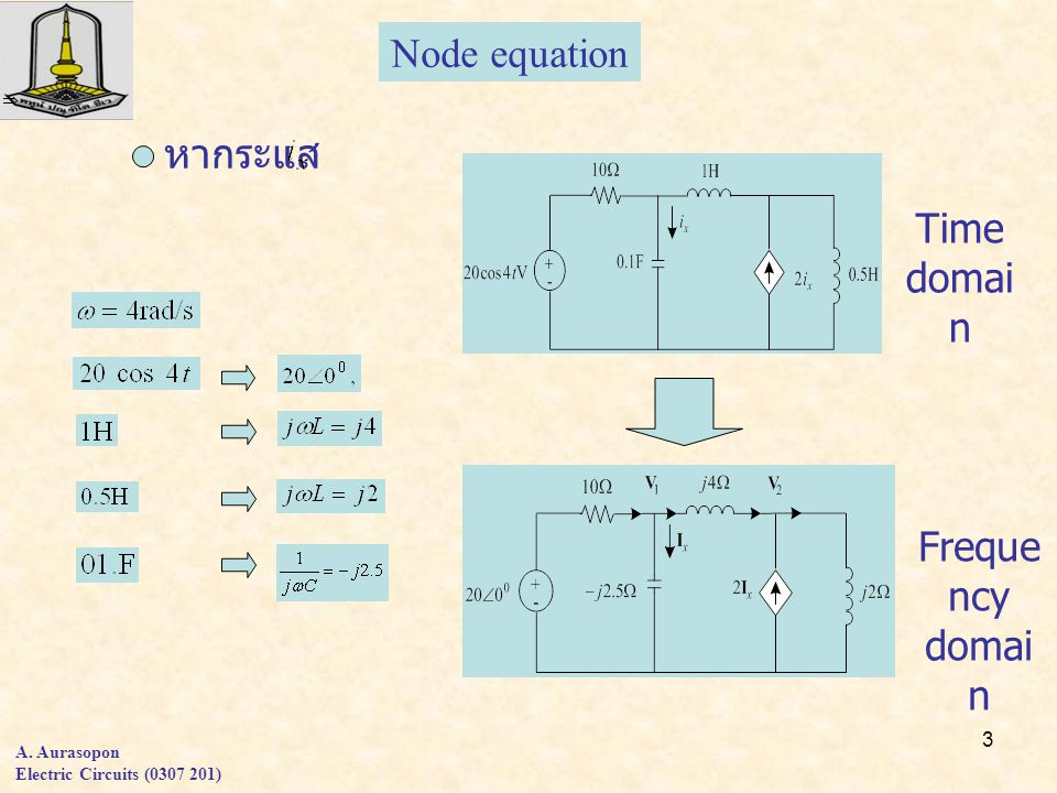 Node equation หากระแส Time domain Frequency domain A. Aurasopon