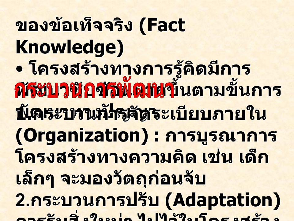 ของข้อเท็จจริง (Fact Knowledge)