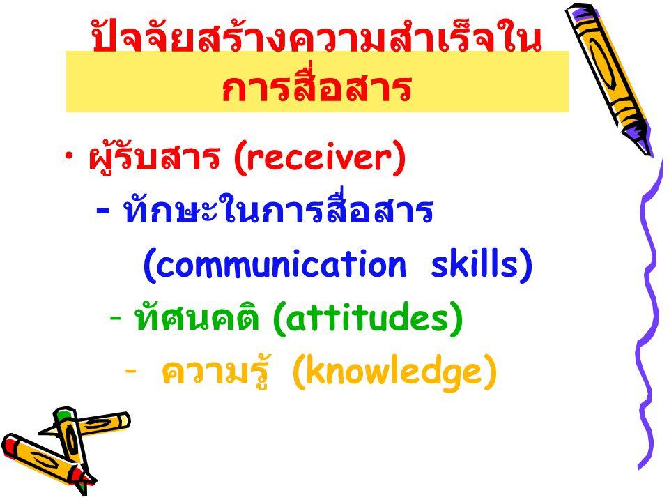 ปัจจัยสร้างความสำเร็จในการสื่อสาร