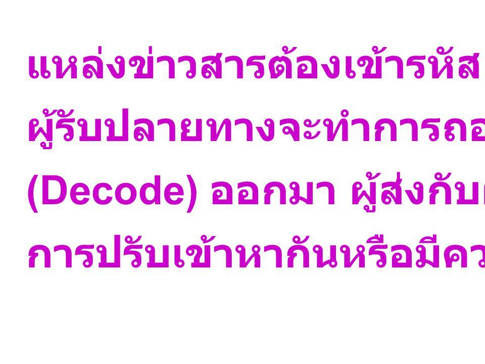 แหล่งข่าวสารต้องเข้ารหัส (Encode)