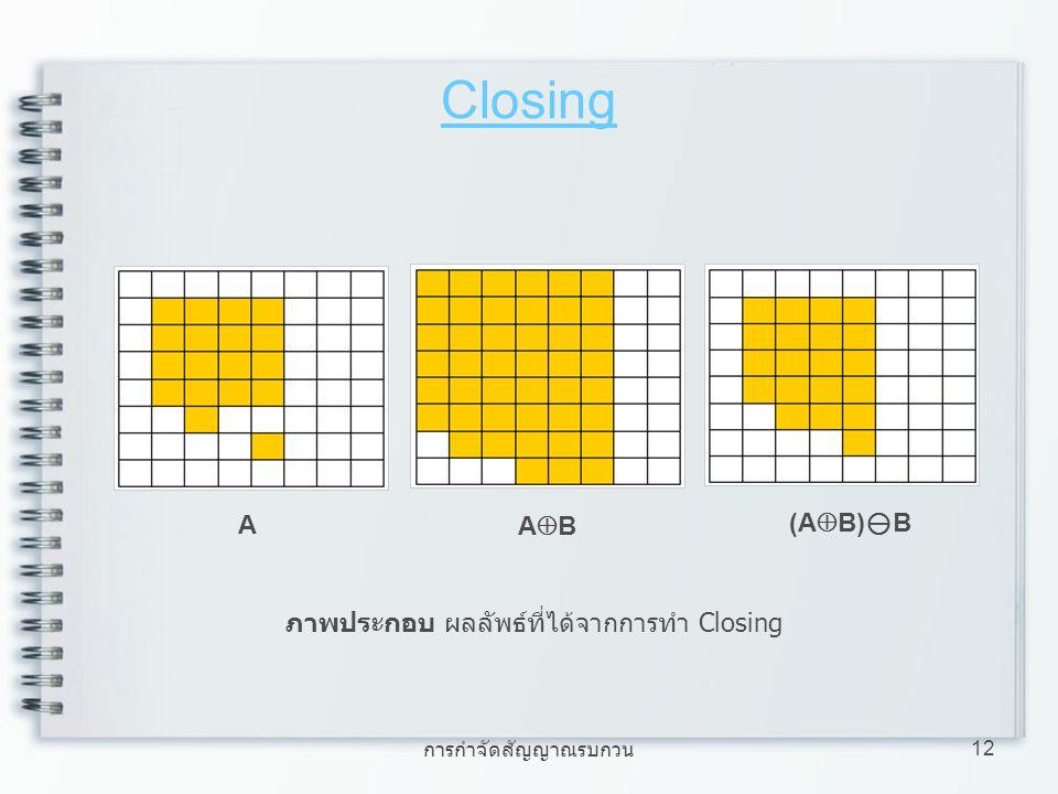 ภาพประกอบ ผลลัพธ์ที่ได้จากการทำ Closing