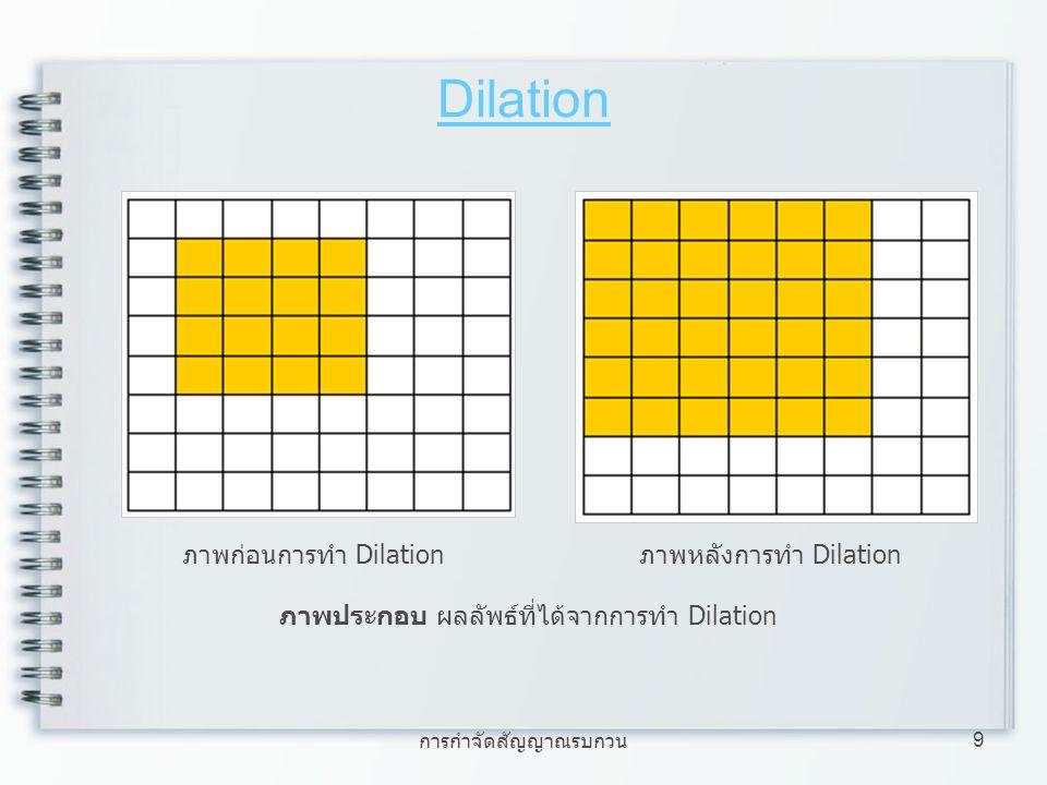 Dilation ภาพก่อนการทำ Dilation ภาพหลังการทำ Dilation