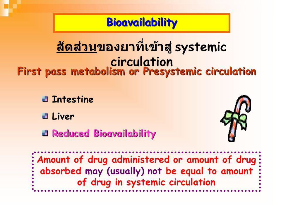 สัดส่วนของยาที่เข้าสู่ systemic circulation