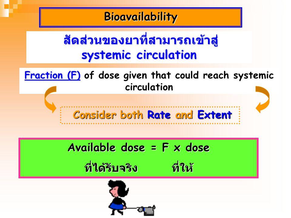 สัดส่วนของยาที่สามารถเข้าสู่ systemic circulation