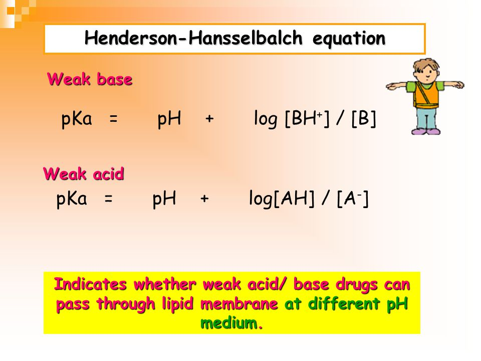 Henderson-Hansselbalch equation
