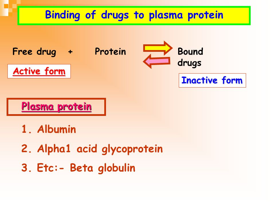 Binding of drugs to plasma protein
