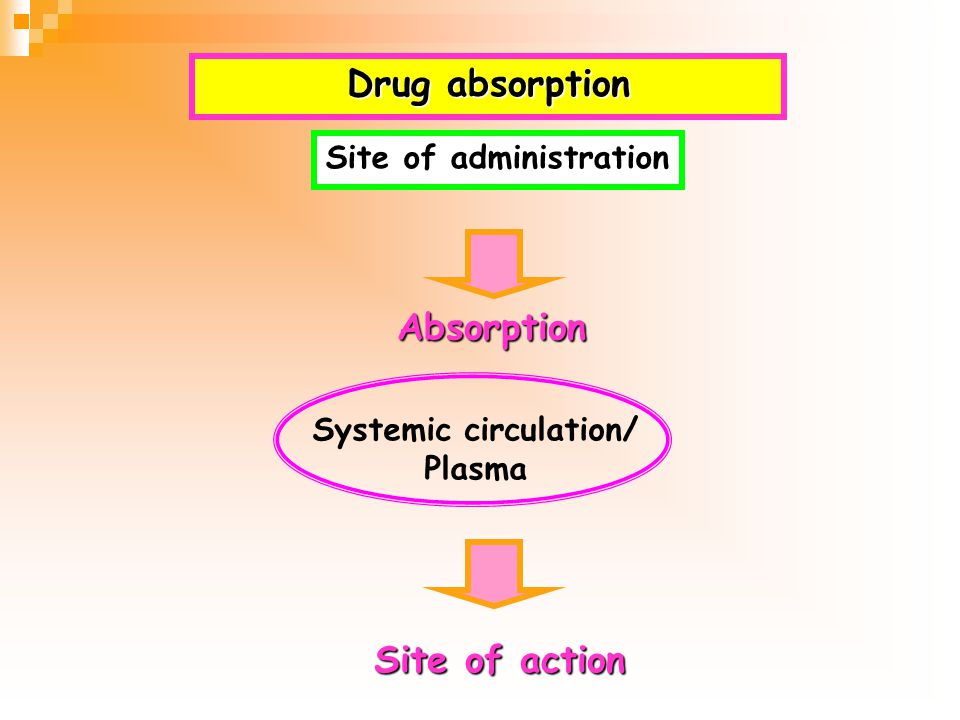 Site of administration Systemic circulation/ Plasma