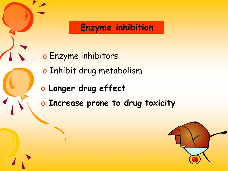 Enzyme inhibition Enzyme inhibitors Inhibit drug metabolism