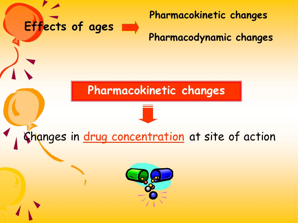 Pharmacodynamic changes Pharmacokinetic changes