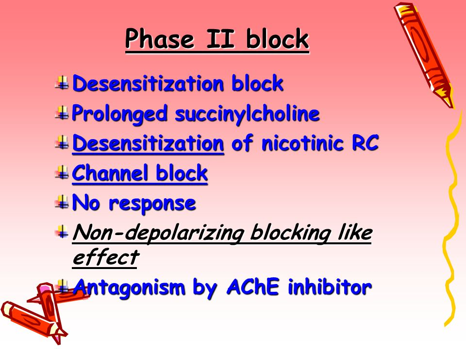 Phase II block Desensitization block Prolonged succinylcholine