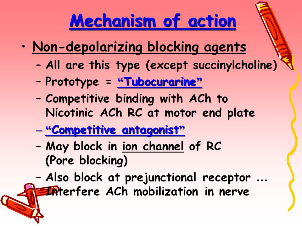 Mechanism of action Non-depolarizing blocking agents