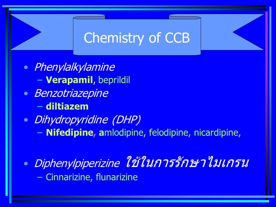 Chemistry of CCB Phenylalkylamine Benzotriazepine