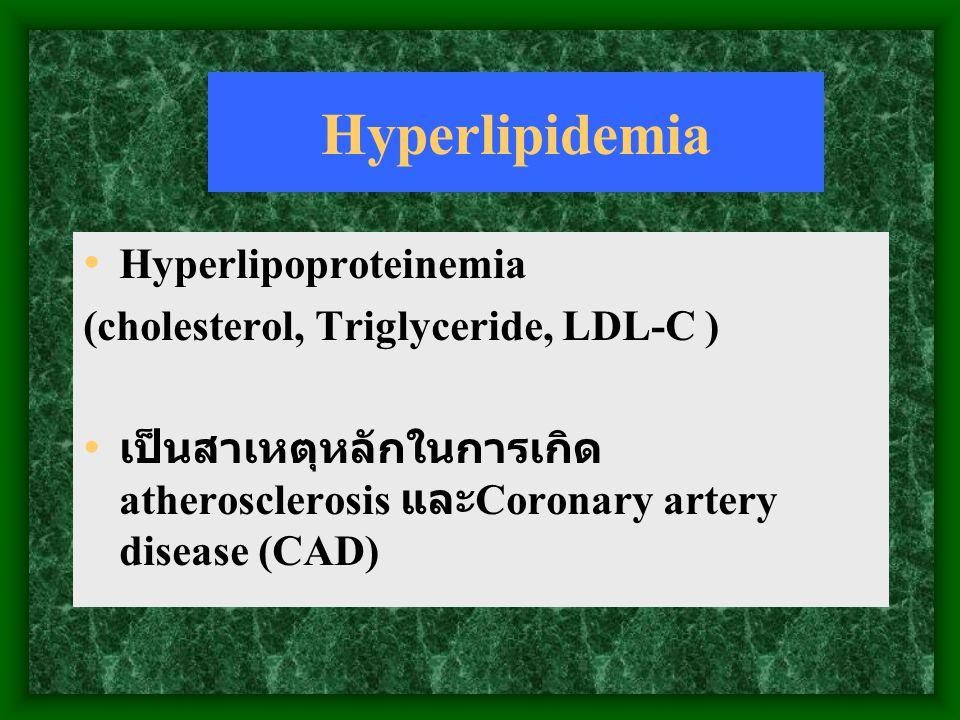 Hyperlipidemia Hyperlipoproteinemia