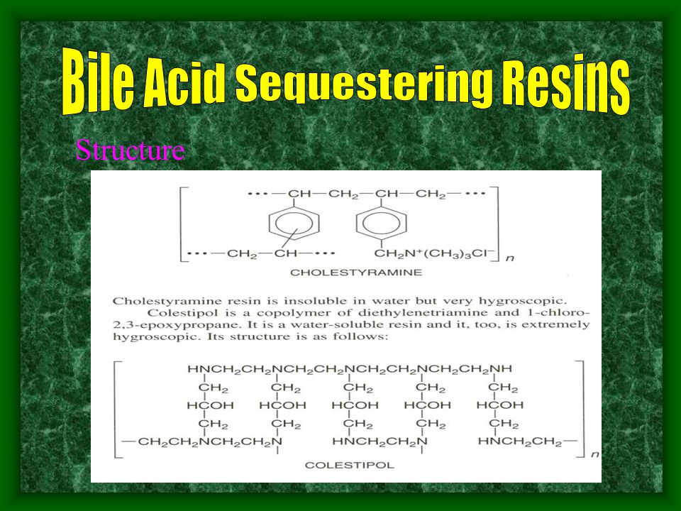 Bile Acid Sequestering Resins