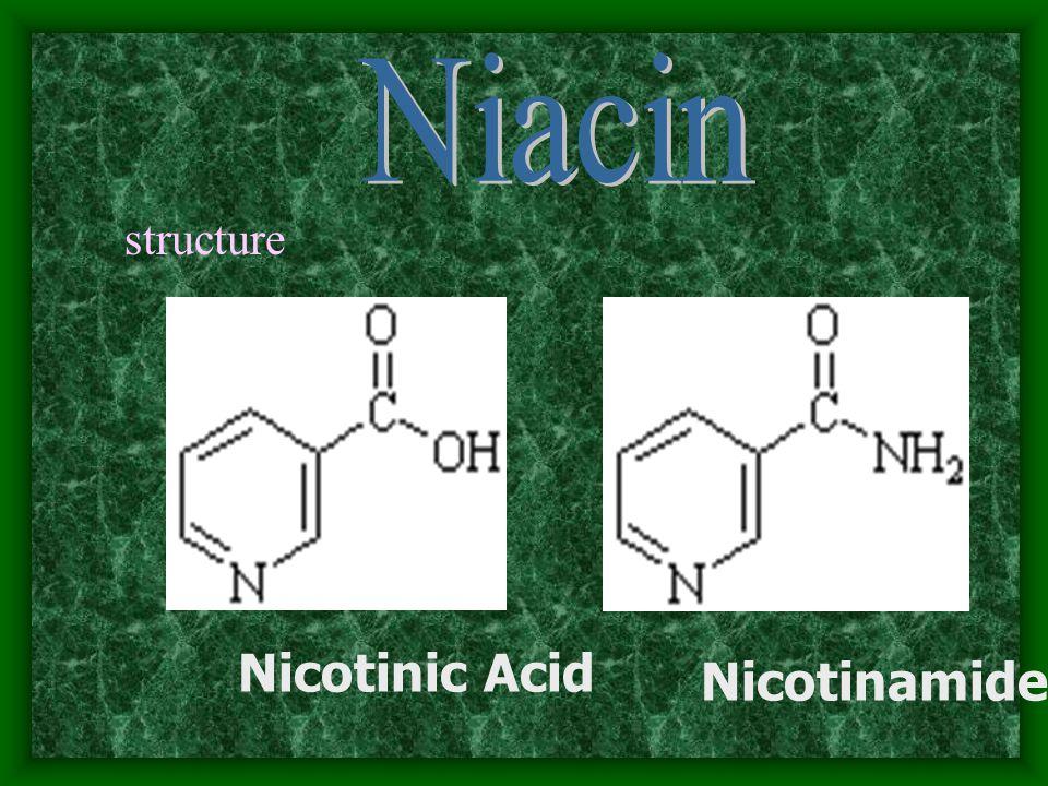 Niacin structure Nicotinic Acid Nicotinamide