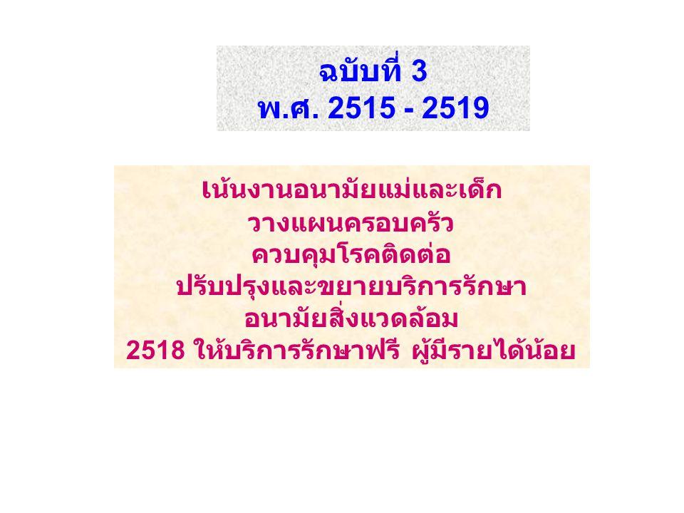 ฉบับที่ 3 พ.ศ. 2515 - 2519 เน้นงานอนามัยแม่และเด็ก