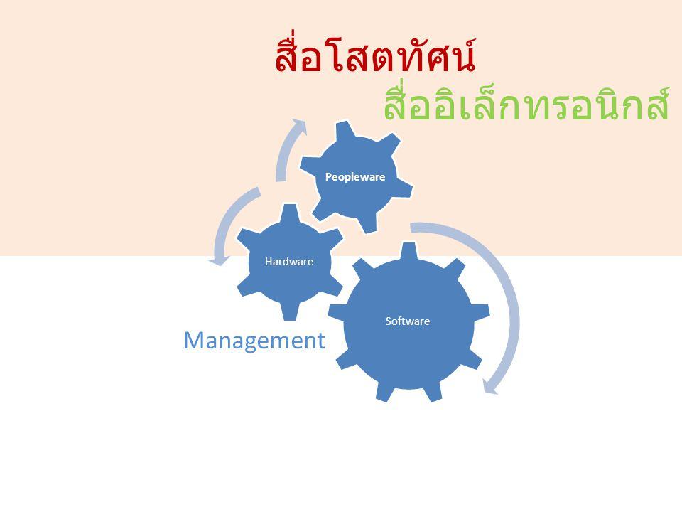 สื่อโสตทัศน์ สื่ออิเล็กทรอนิกส์ Management Software Hardware