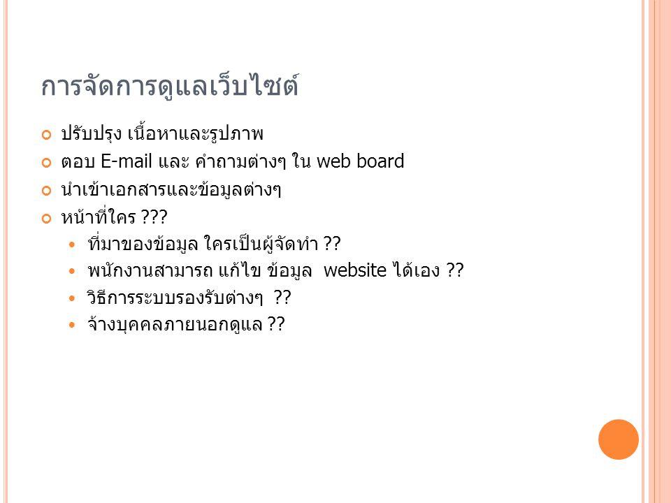 การจัดการดูแลเว็บไซต์