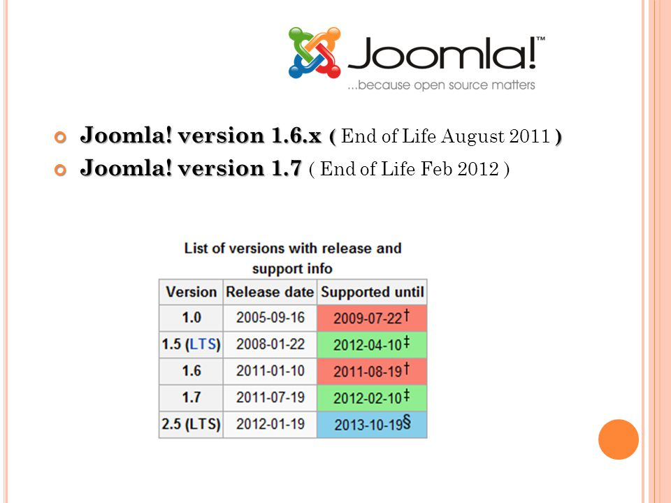 Joomla! version 1.6.x ( End of Life August 2011 )