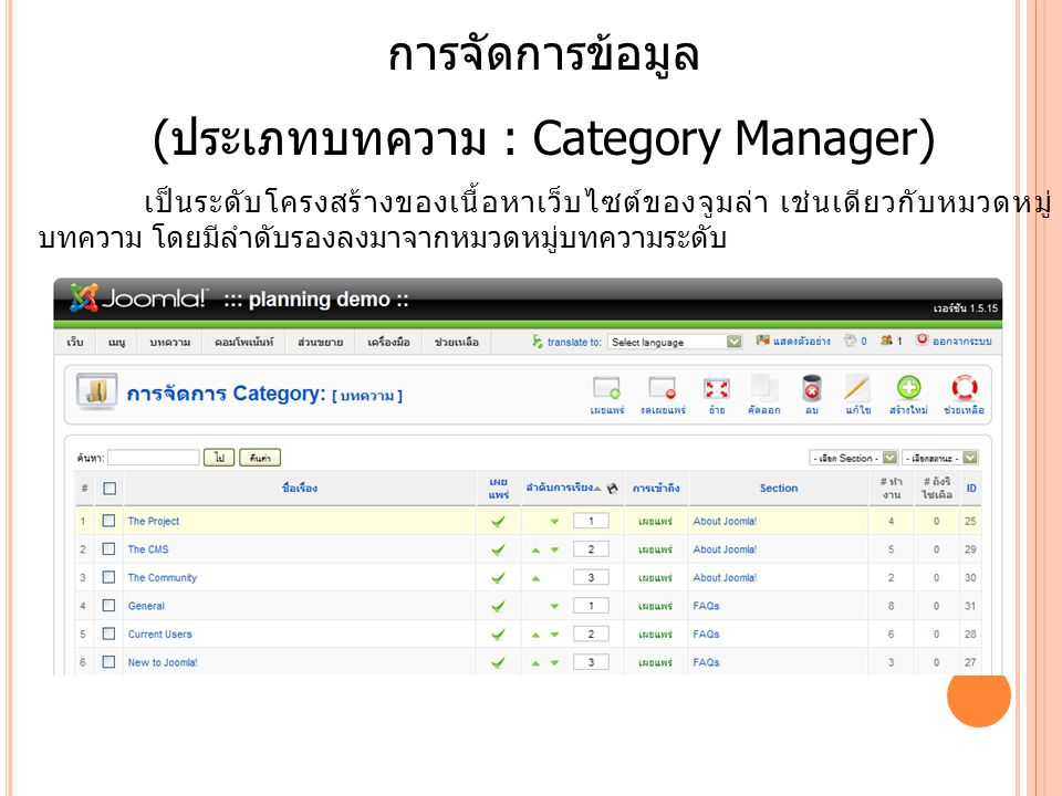 (ประเภทบทความ : Category Manager)