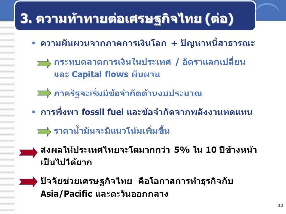 3. ความท้าทายต่อเศรษฐกิจไทย (ต่อ)
