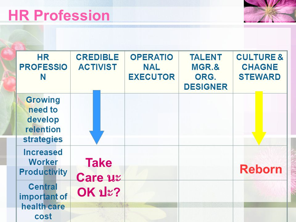 HR Profession Take Care นะ Reborn OK ปะ HR PROFESSION