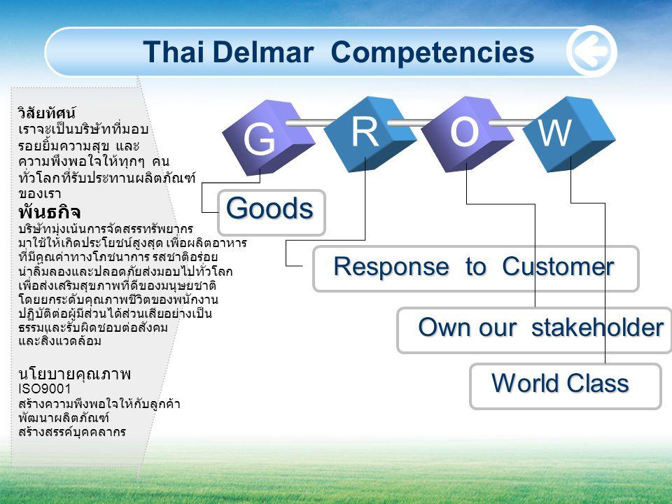 Thai Delmar Competencies