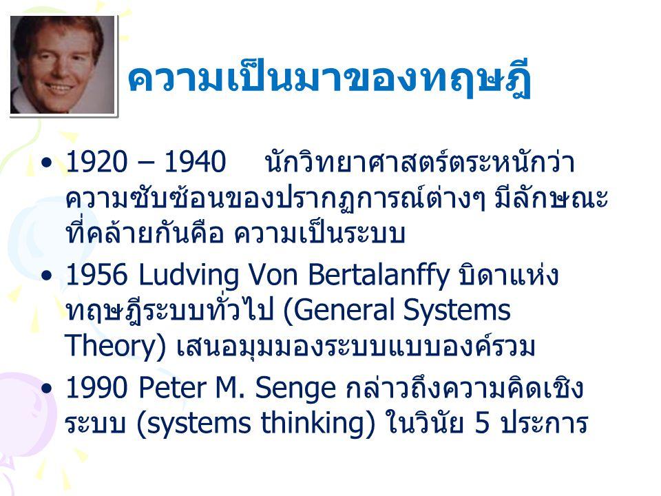 ความเป็นมาของทฤษฎี 1920 – 1940 นักวิทยาศาสตร์ตระหนักว่าความซับซ้อนของปรากฏการณ์ต่างๆ มีลักษณะที่คล้ายกันคือ ความเป็นระบบ.