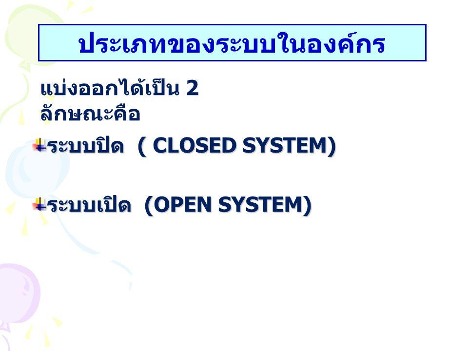 ประเภทของระบบในองค์กร