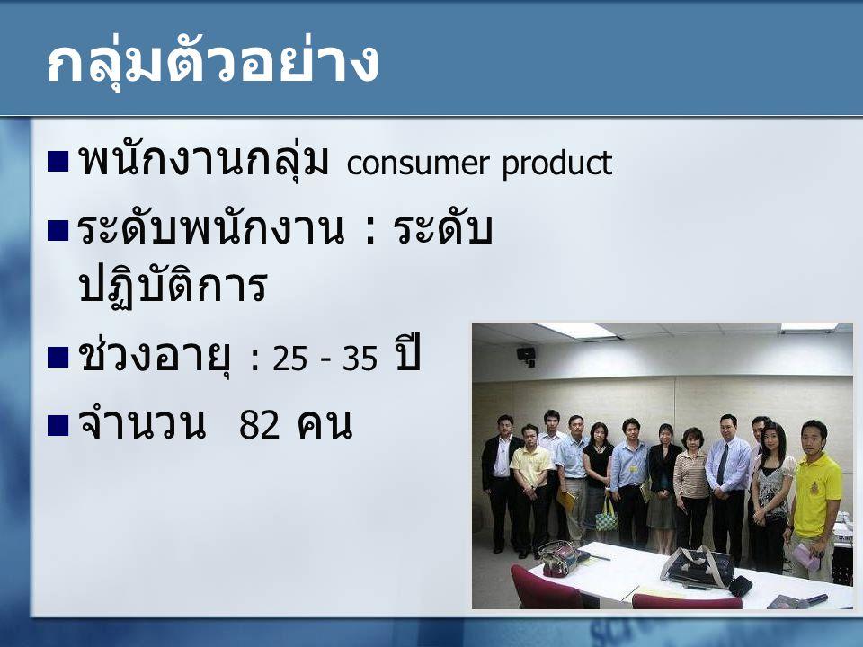 กลุ่มตัวอย่าง พนักงานกลุ่ม consumer product