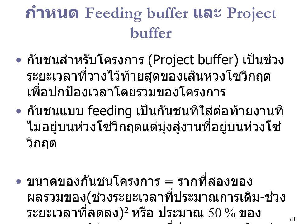 กำหนด Feeding buffer และ Project buffer