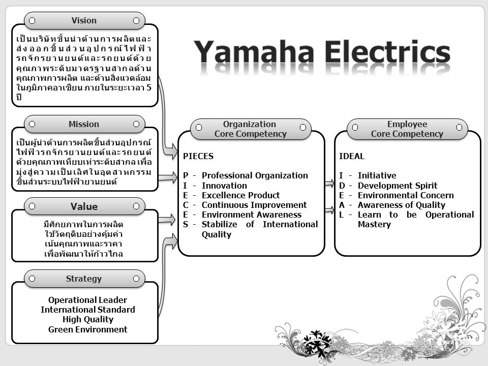 Yamaha Electrics Value Vision
