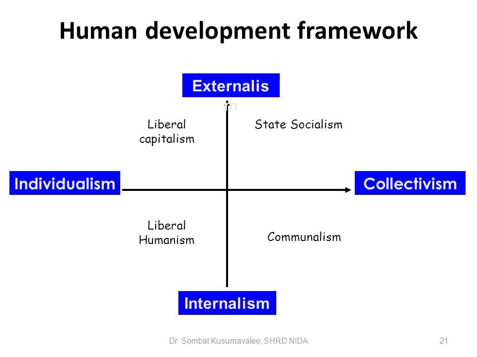 Human development framework