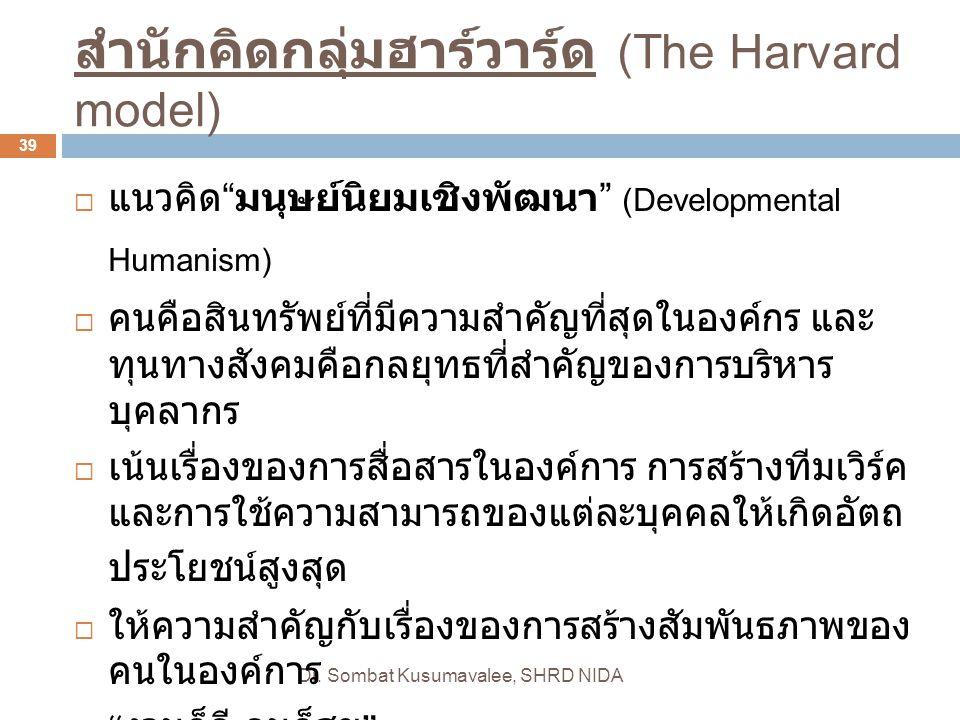 สำนักคิดกลุ่มฮาร์วาร์ด (The Harvard model)