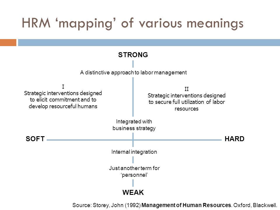 HRM 'mapping' of various meanings