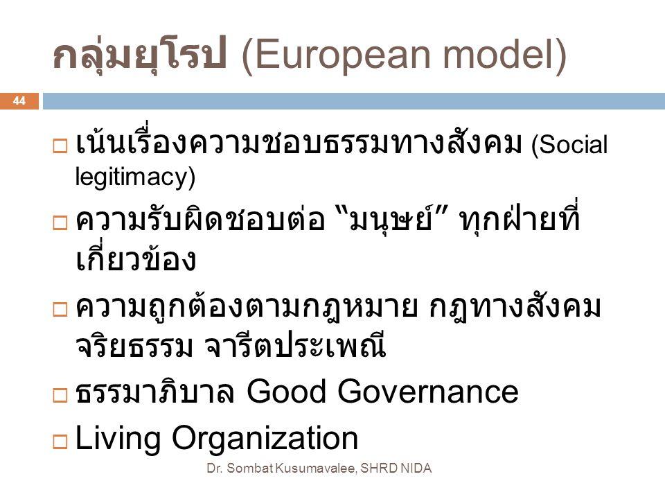 กลุ่มยุโรป (European model)