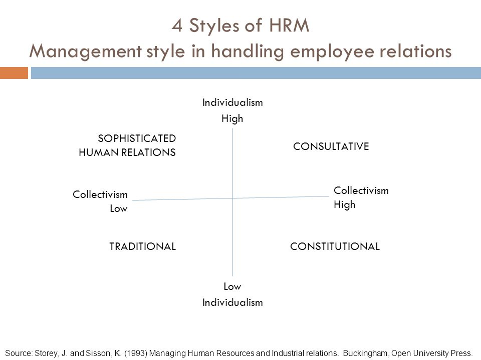4 Styles of HRM Management style in handling employee relations