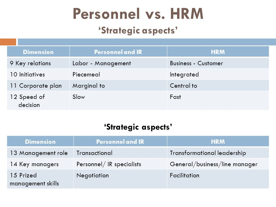 Personnel vs. HRM 'Strategic aspects'