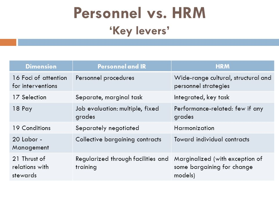 Personnel vs. HRM 'Key levers'