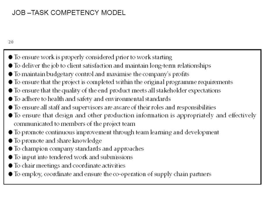 JOB –TASK COMPETENCY MODEL