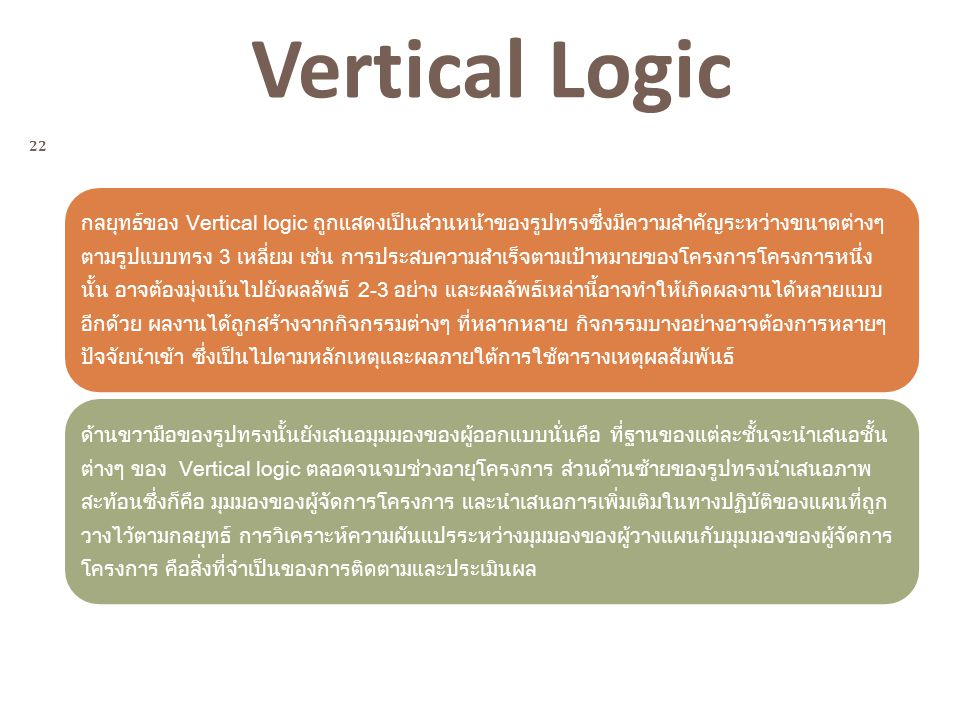 Vertical Logic