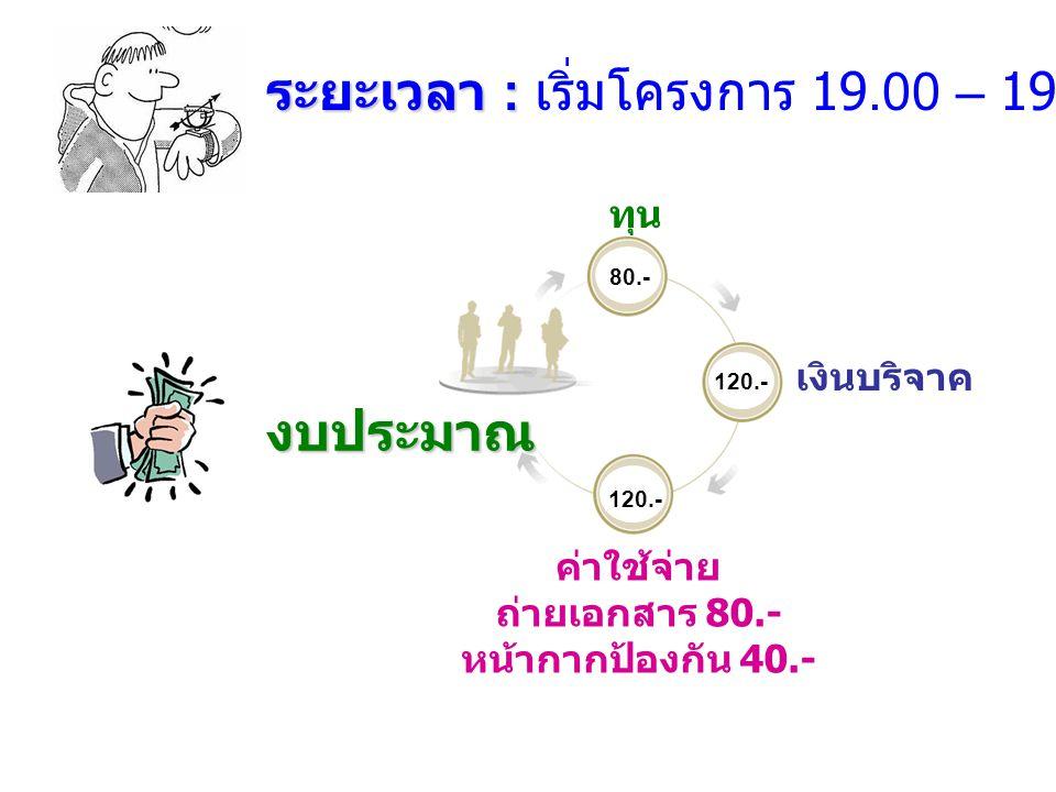 ระยะเวลา : เริ่มโครงการ 19.00 – 19.45 น.