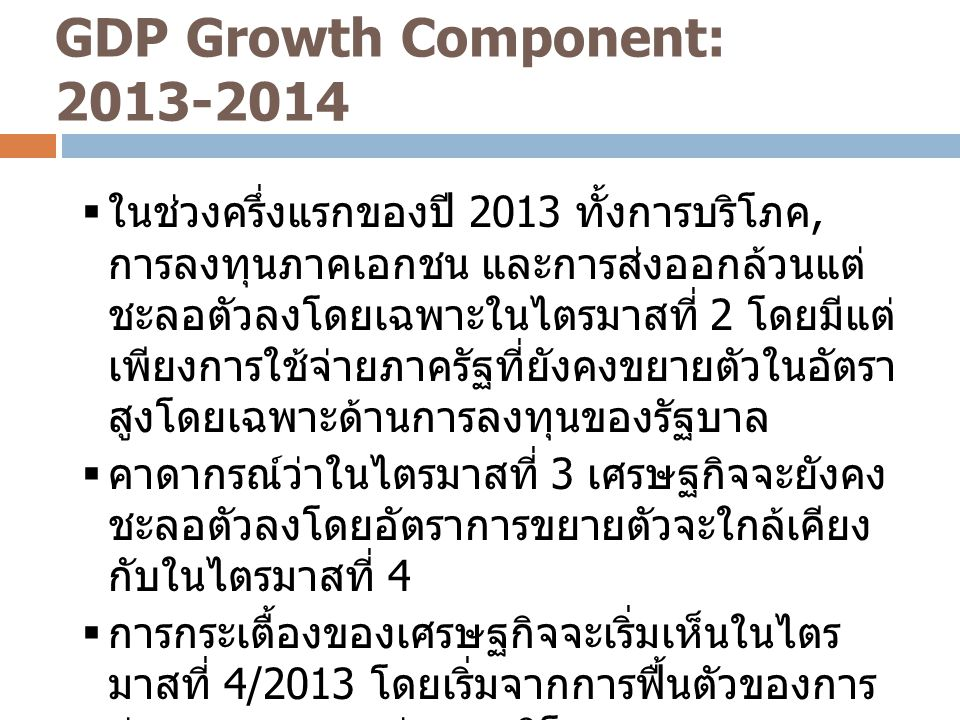 GDP Growth Component: 2013-2014