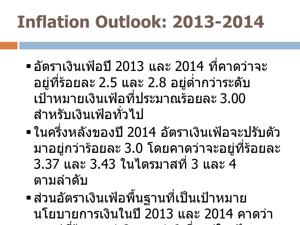 Inflation Outlook: 2013-2014