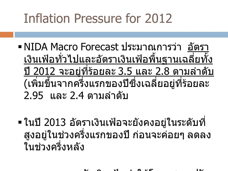 Inflation Pressure for 2012