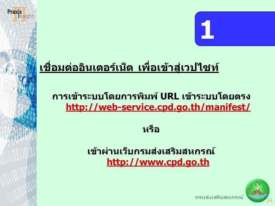 เข้าผ่านเว็บกรมส่งเสริมสหกรณ์ http://www.cpd.go.th