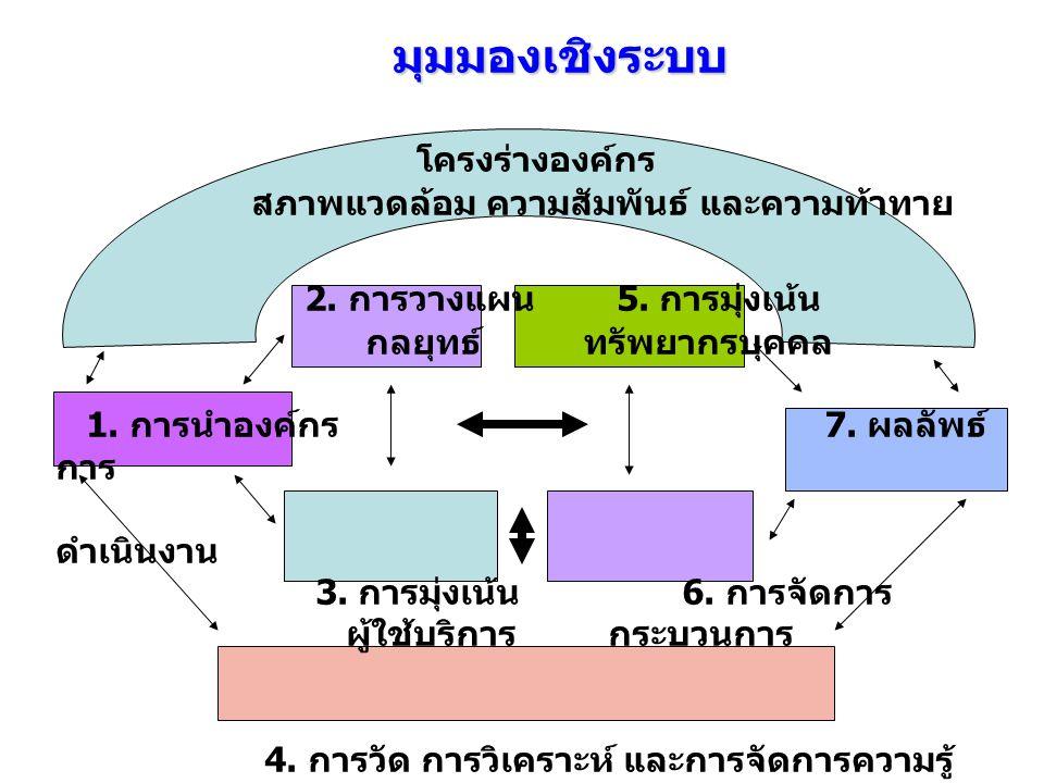 2. การวางแผน 5. การมุ่งเน้น