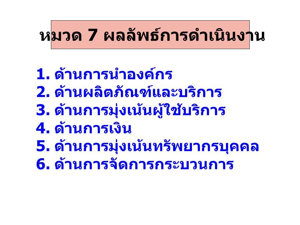 หมวด 7 ผลลัพธ์การดำเนินงาน