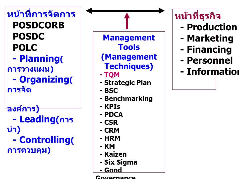 (Management Techniques)